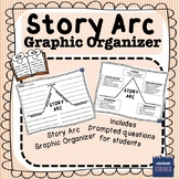 Story Arc (PLOT) Organizer and Mini Anchor Chart