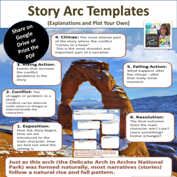 Story Arc Templates | For Google Slides