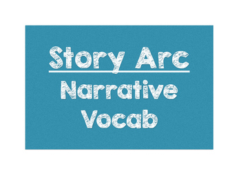 Story Arc Vocab for bulletin boards