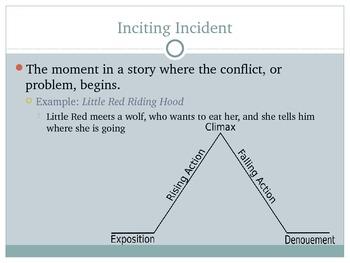 Story Arc Vocabulary Presentation