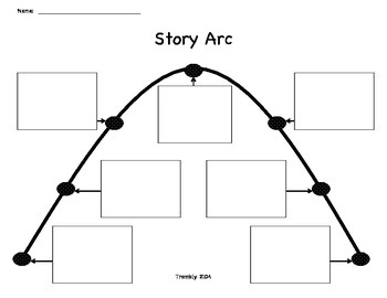 story arc template story arc writer 39 s workshop by miss andres teachers pay