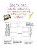 Story Arc for Narrative Writing & Fictional Text Analysis