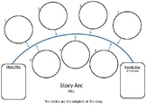 Story Arc with Brainstorming Planning Packet