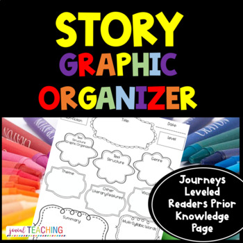 Story Background Knowledge Graphic Organizer / Providing Pre-reading Schema