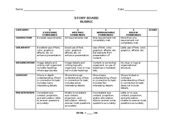 Story Board Activity and Presentation Rubric