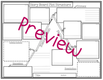 Story Board, Plot Structure, Collaborative Poster, Collaborative Collage