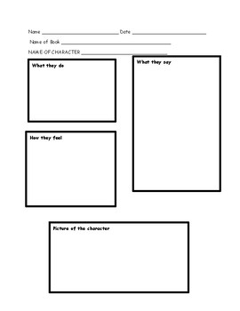 Story Character Map