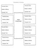 Story Character Template
