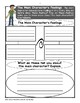 Free Story Characters Analysis Activities Handout For Literature Circles