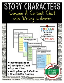Story Characters Compare and Contrast and Writing Extension Activity (English)