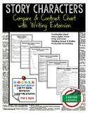 Story Characters Compare and Contrast and Writing Extensio