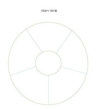 Story Circle Template