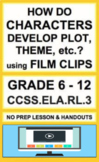 Story Element Analysis with VIDEO: NO PREP Lesson & Activities: CCSS.RL.3