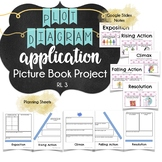 Story Element Picture Book Project: Students Apply the Plot Diagram!