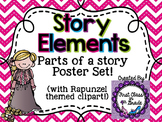 Story Element Posters (Chevron)