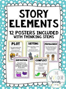 Story Element Posters Literary Element Posters Story Elements