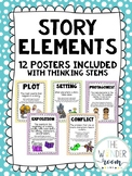 Story Element Posters - Literary Element Posters - Story E