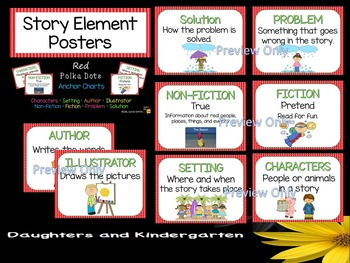 Story Element Posters ~ Red Polka Dots