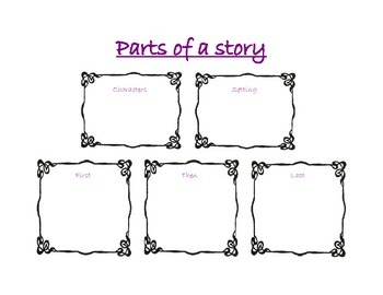 Story Element for Beginners