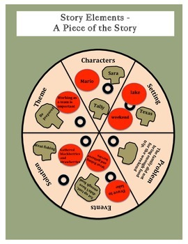 Story Elements - A Piece of the Story