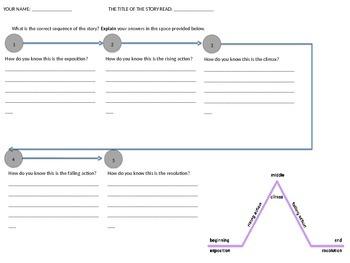 Story Elements Activity