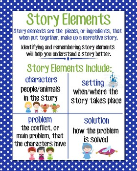 Story Elements Anchor Chart, Blue Polka Dot