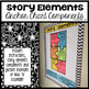 Story Elements Anchor Chart Components
