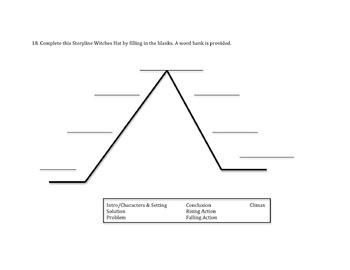 Story Elements Assessment - Plot, Setting, Openers, Elaboration, Details