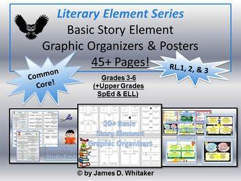 Story Elements Basic Graphic Organizers & Posters Common Core