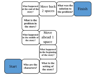 Story Elements Board Game