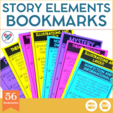 Story Elements Bookmarks EDITABLE
