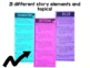Story Elements Bookmarks EDITABLE