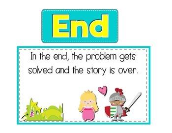 Story Elements Bulletin Board