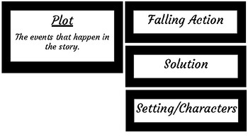 Story Elements Bulletin Board