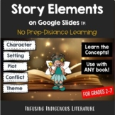 Story Elements Bundle - Distance Learning: Google Classroom and Microsoft Teams