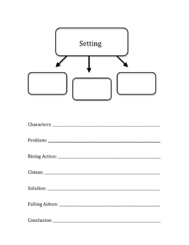 Story Plot/Setting Bundle - Organizers, Writing Prompt, Checklist, Assessment
