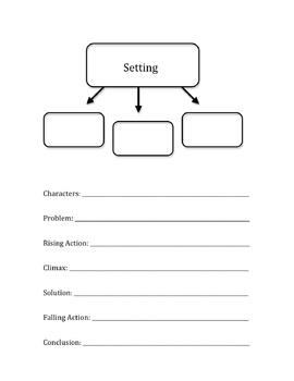 Story Organizer Bundle - Plot, Setting, Theme, Openers