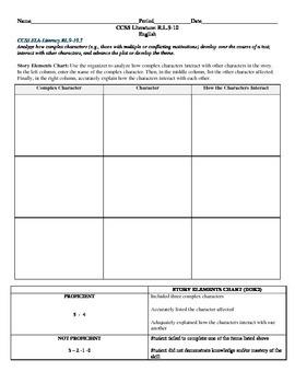 Story Elements Chart CCSS RL.9-10.3