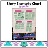 Story Elements Chart (freebie!)