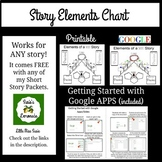 Story Elements Charts Google Apps and Printable