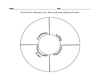 Story Elements Circle - Graphic Organizer