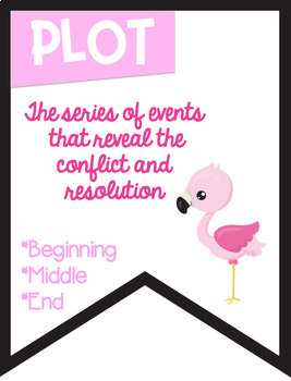 Story Elements Colored Banners with a Flamingo Tropical Theme