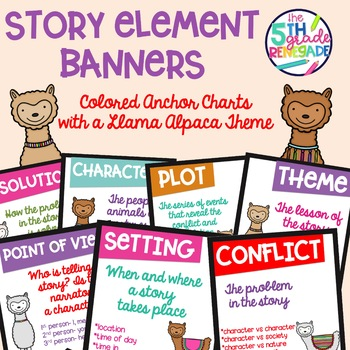 Story Elements Colored Banners with a Llama Alpaca Theme