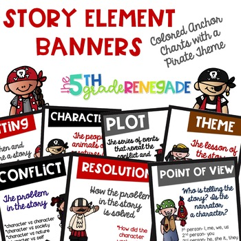 Story Elements Colored Banners with a Pirate Theme