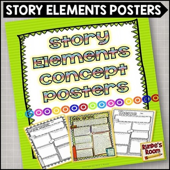 Story Elements Concept Posters
