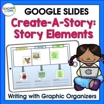 Google Classroom Writing STORY ELEMENTS Digital Task Cards