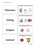 Story Elements Flashcards