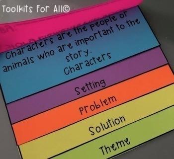 Story Elements Interactive Flip Book