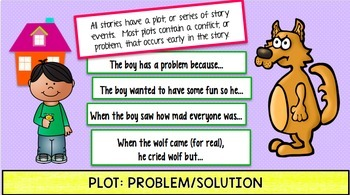 Story Elements Paperless Flip Book & Quiz for Google Classroom