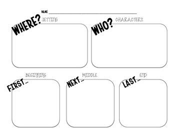 Setting Worksheets